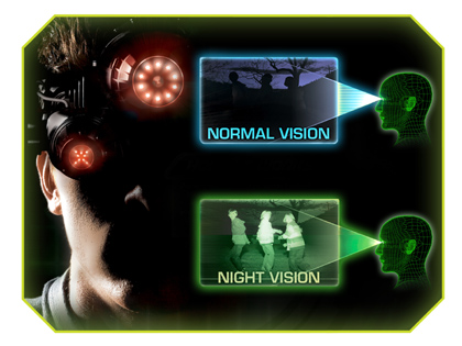 HMAF Night Vision Goggles with Infra-red Image Intensifier
